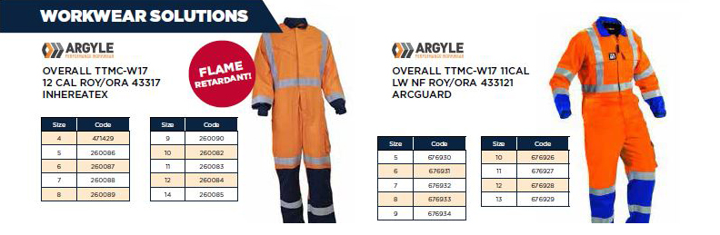 Stay Safe Over Summer Workgear Solutions